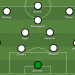 Team of the tournament: Best XI at Euro 2020